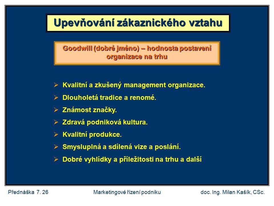Přednáška 7.26doc. Ing. Milan Kašík, CSc.