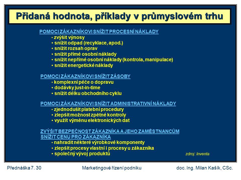 Přednáška 7.30doc. Ing. Milan Kašík, CSc.