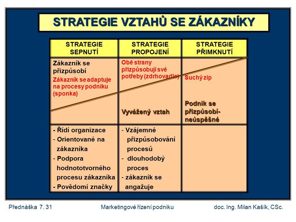 Přednáška 7.31doc. Ing. Milan Kašík, CSc.