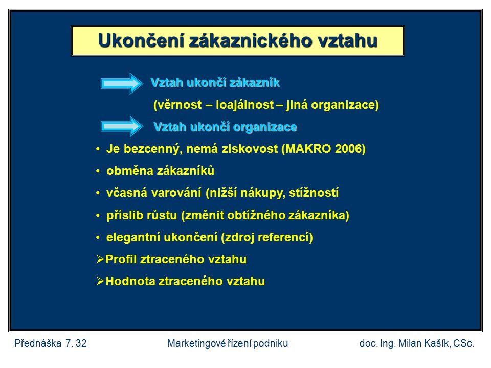 Přednáška 7.32doc. Ing. Milan Kašík, CSc.