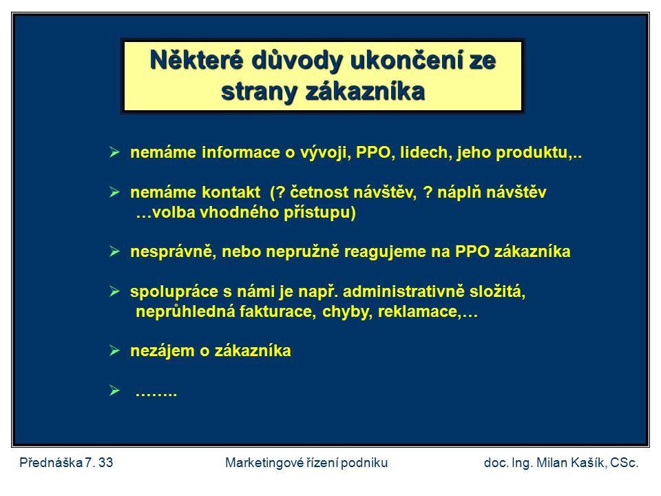 Přednáška 7.33doc. Ing. Milan Kašík, CSc.