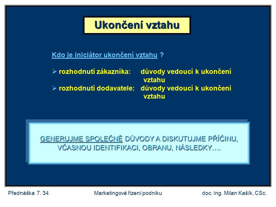 Přednáška 7.34doc. Ing. Milan Kašík, CSc. Ukončení vztahu Kdo je iniciátor ukončení vztahu .