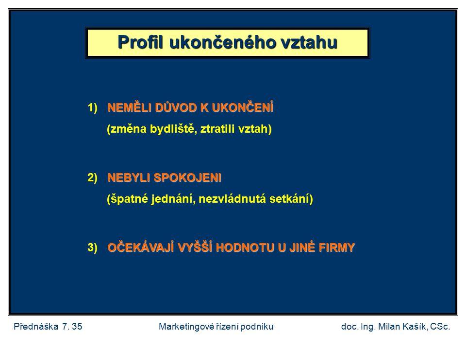 Přednáška 7.35doc. Ing. Milan Kašík, CSc.