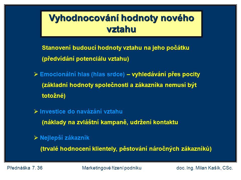 Přednáška 7.36doc. Ing. Milan Kašík, CSc.
