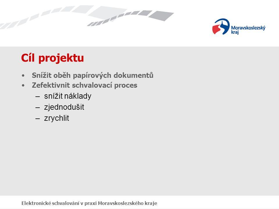 Rámcový postup projektu  2006 prosinec - příprava systému, úprava vnitřních předpisů  2007 duben – žádankové procesy  2008 únor – cestovní příkazy  2008 – systém sběru dat ze škol v kraji Elektronické schvalování v praxi Moravskoslezského kraje