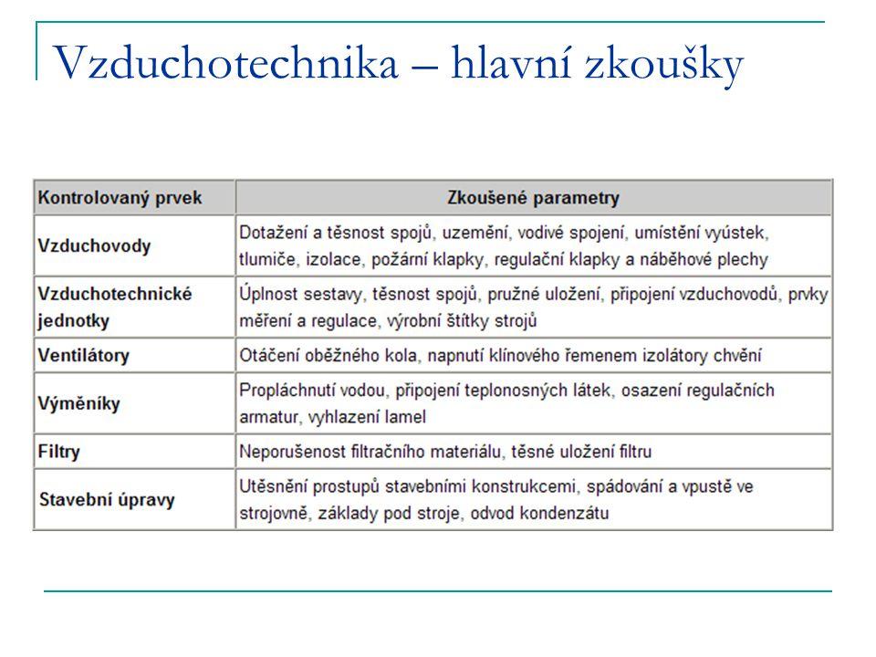 Výtahy  v ČR je 85 tisíc osobních a nákladních výtahů  11 000 bylo opraveno, aby odpovídaly současným předpisům EU  15 000 se řídí pravidly pro výtahy zprovozněné po 1.