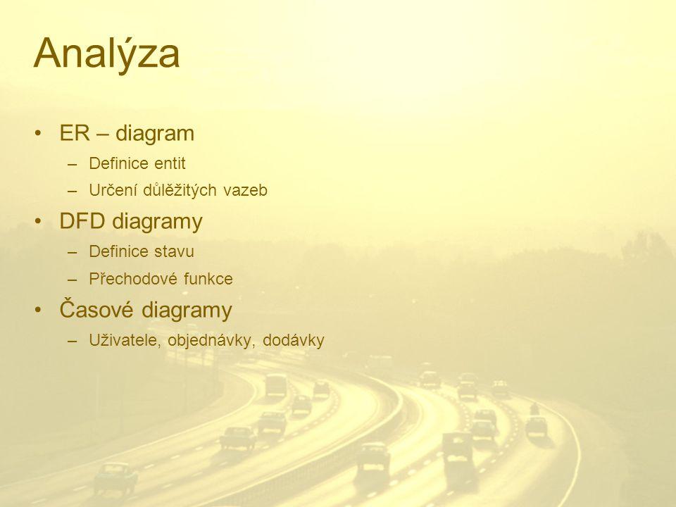 Analýza ER – diagram –Definice entit –Určení důlěžitých vazeb DFD diagramy –Definice stavu –Přechodové funkce Časové diagramy –Uživatele, objednávky, dodávky