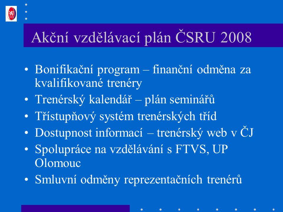 Akční vzdělávací plán ČSRU 2008 Bonifikační program – finanční odměna za kvalifikované trenéry Trenérský kalendář – plán seminářů Třístupňový systém t