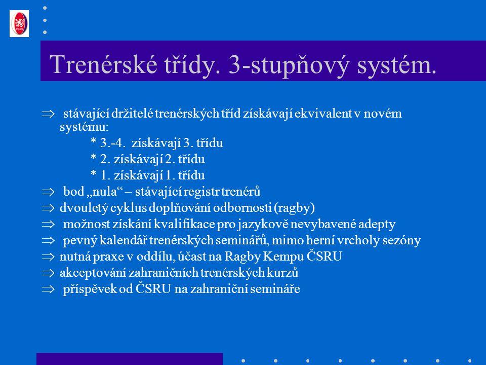Trenérské třídy. 3-stupňový systém.  stávající držitelé trenérských tříd získávají ekvivalent v novém systému: * 3.-4. získávají 3. třídu * 2. získáv
