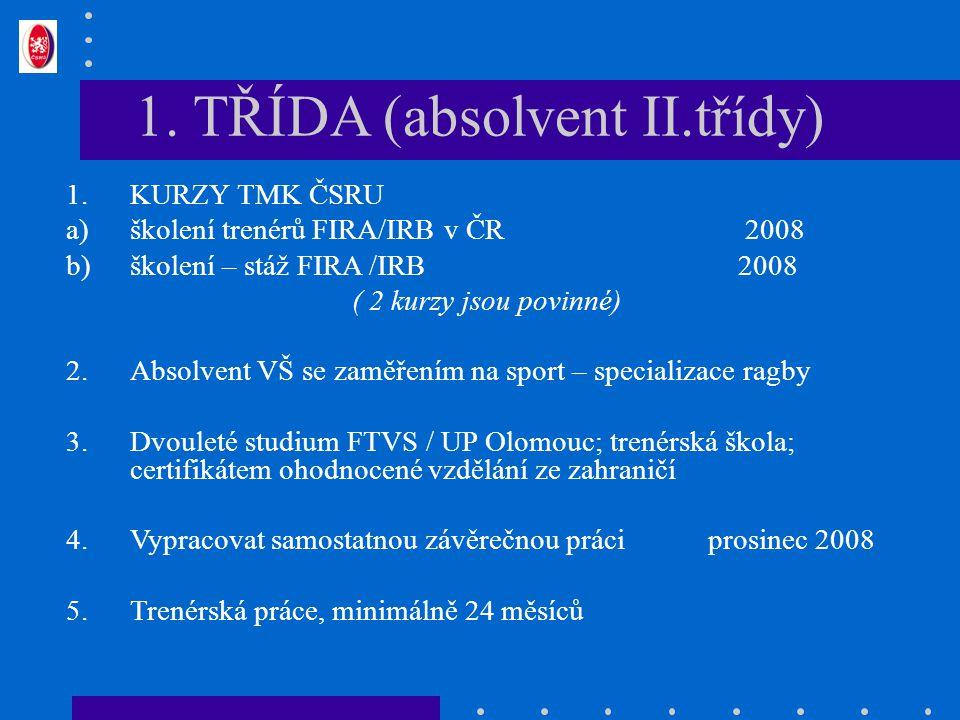 1. TŘÍDA (absolvent II.třídy) 1.KURZY TMK ČSRU a)školení trenérů FIRA/IRB v ČR 2008 b)školení – stáž FIRA /IRB2008 ( 2 kurzy jsou povinné) 2.Absolvent