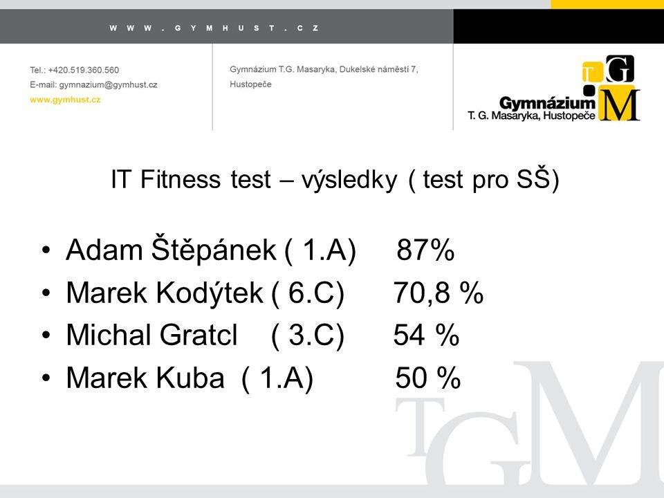 IT Fitness test – výsledky ( test pro SŠ) Adam Štěpánek ( 1.A) 87% Marek Kodýtek ( 6.C) 70,8 % Michal Gratcl ( 3.C) 54 % Marek Kuba ( 1.A) 50 %