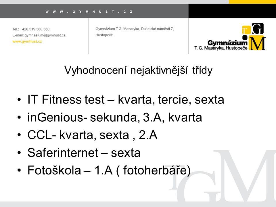 Vyhodnocení nejaktivnější třídy IT Fitness test – kvarta, tercie, sexta inGenious- sekunda, 3.A, kvarta CCL- kvarta, sexta, 2.A Saferinternet – sexta Fotoškola – 1.A ( fotoherbáře)