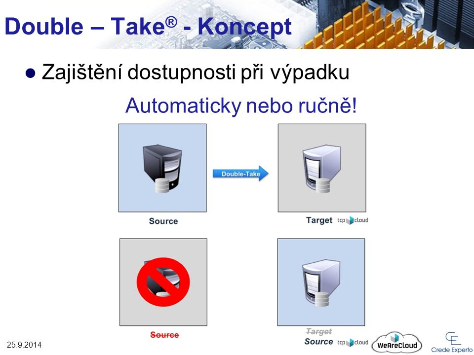 Double – Take ® - Koncept 25.9.2014 Zajištění dostupnosti při výpadku Automaticky nebo ručně!