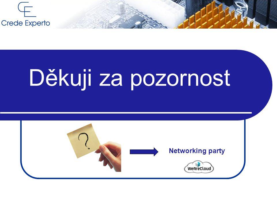 Děkuji za pozornost Networking party