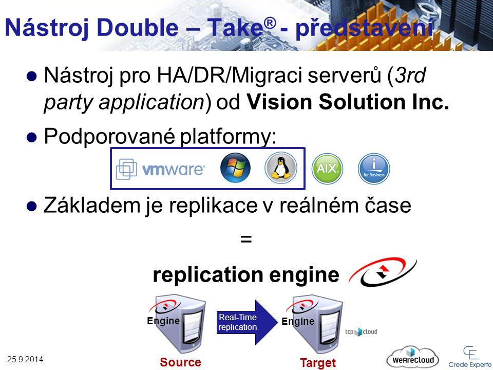 Double – Take ® - Mirroring User application Double-Take driver Double-Take driver Double-Take service Počáteční kopie (mirror) všech dat na Target HDD Production/Source server HA/DR Target server 25.9.2014