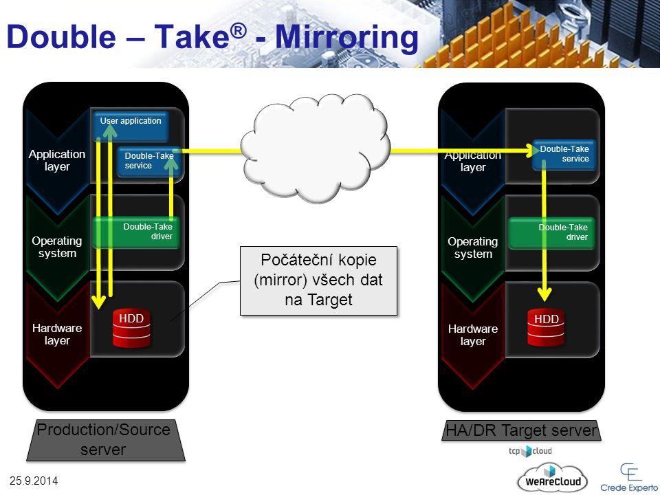 Double – Take ® - Replication HDD User application Double-Take driver HDD Double-Take driver Double-Take service Double-Take driver sleduje bytes z I/O, které tečou z file system a kopírují se do paměti Po potvrzení zápisu, Double- Take pošle bytes na Target 25.9.2014 Production/Source server HA/DR Target server