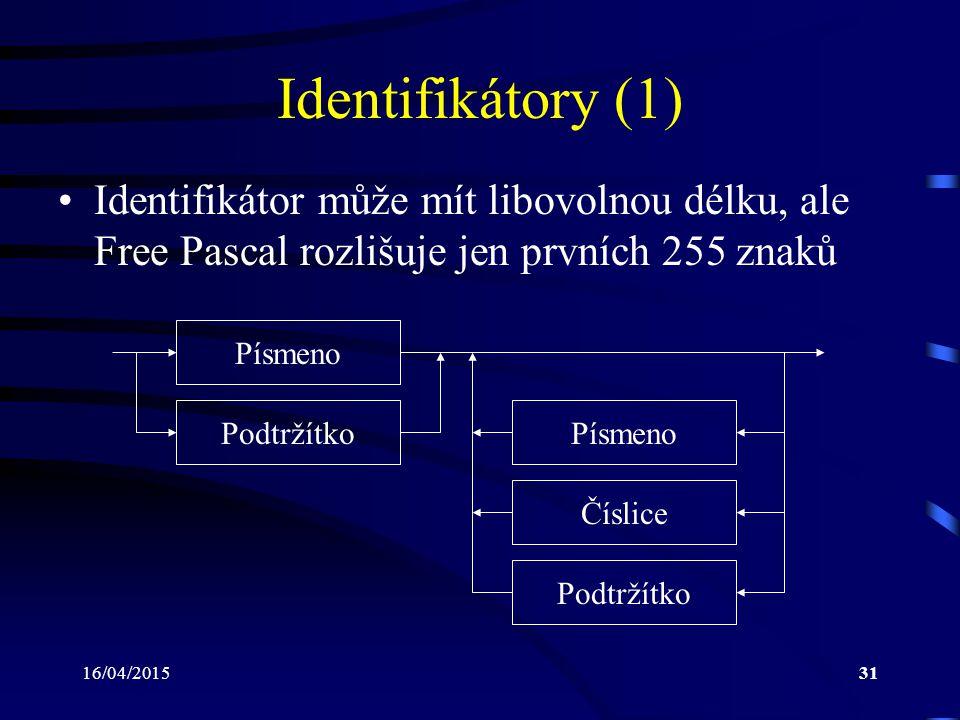 16/04/201531 Identifikátory (1) Identifikátor může mít libovolnou délku, ale Free Pascal rozlišuje jen prvních 255 znaků Písmeno Číslice Podtržítko Pí