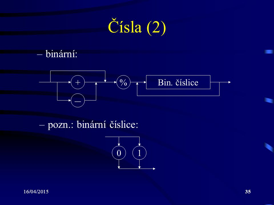 16/04/201535 Čísla (2) –binární: Bin. číslice% – + –pozn.: binární číslice: 01