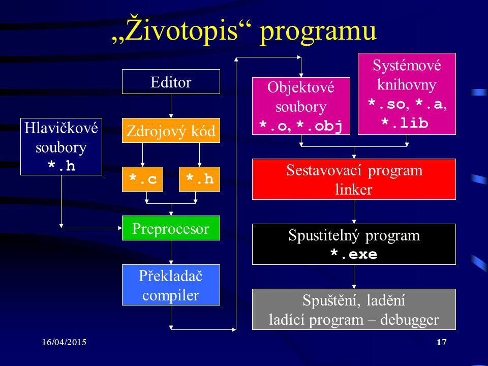 16/04/201518 Preprocesor (1) Program, který zpracovává (upravuje) vstupní data tak, aby výstup mohl být dále zpracovaný jiným programem Často používán pro předzpracování zdrojové- ho kódu před vlastním překladem (kompilací) Preprocesor jazyka C: –pracuje na základě svých direktiv (příkazů) zapsa- ných ve zdrojovém kódu –za direktivu preprocesoru je považován každý řá- dek začínající znakem #
