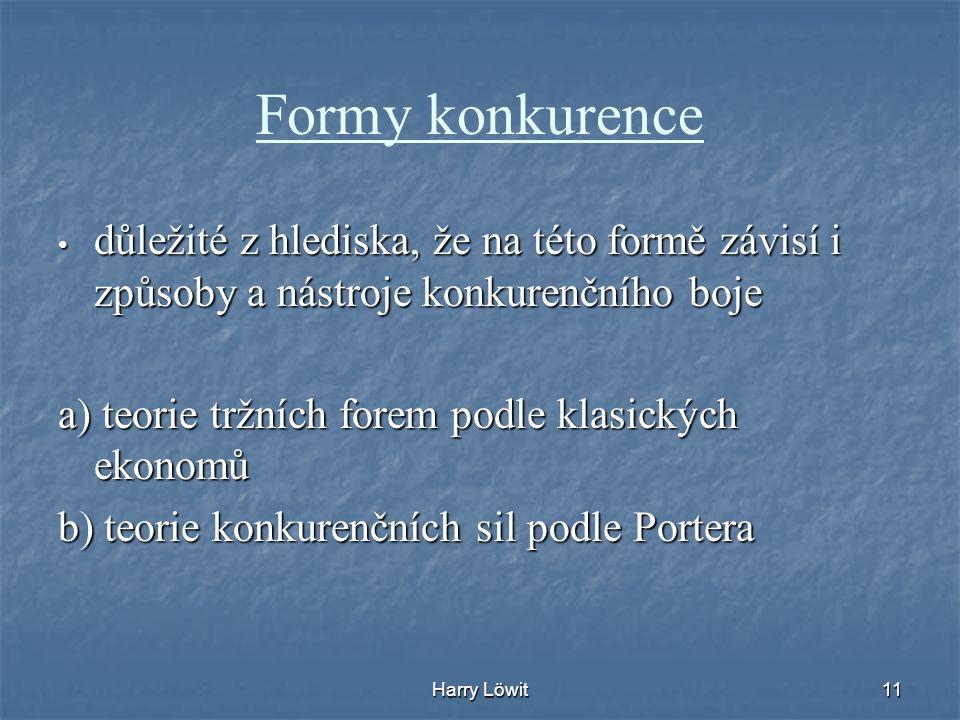 Harry Löwit11 Formy konkurence důležité z hlediska, že na této formě závisí i způsoby a nástroje konkurenčního boje důležité z hlediska, že na této fo