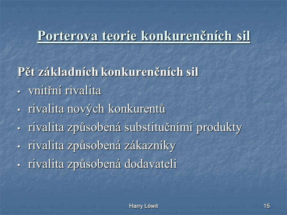 Harry Löwit15 Porterova teorie konkurenčních sil Pět základních konkurenčních sil vnitřní rivalita vnitřní rivalita rivalita nových konkurentů rivalit