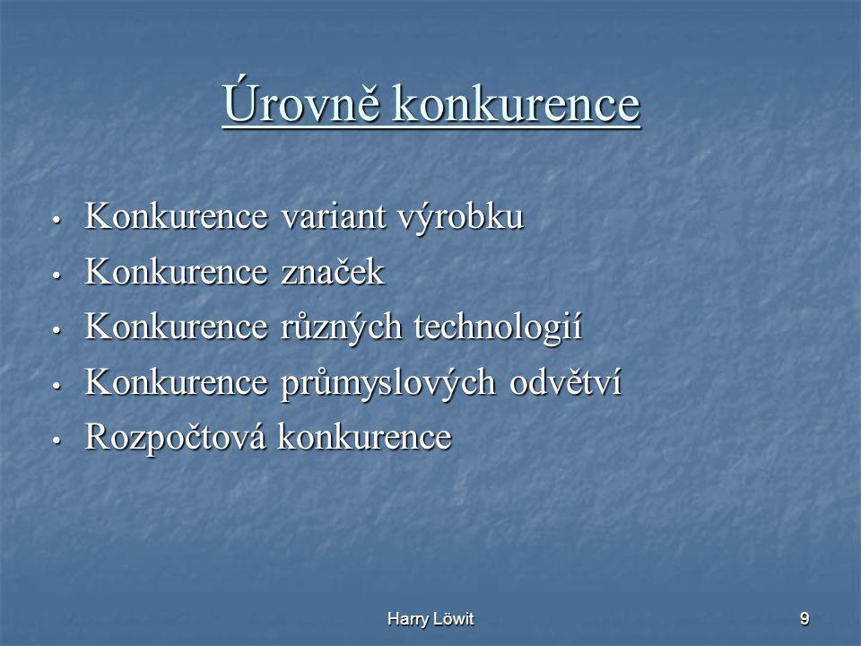 Harry Löwit9 Úrovně konkurence Konkurence variant výrobku Konkurence variant výrobku Konkurence značek Konkurence značek Konkurence různých technologi