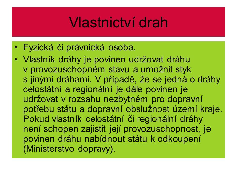 Pozemky sloužící letecké dopravě zákon č.