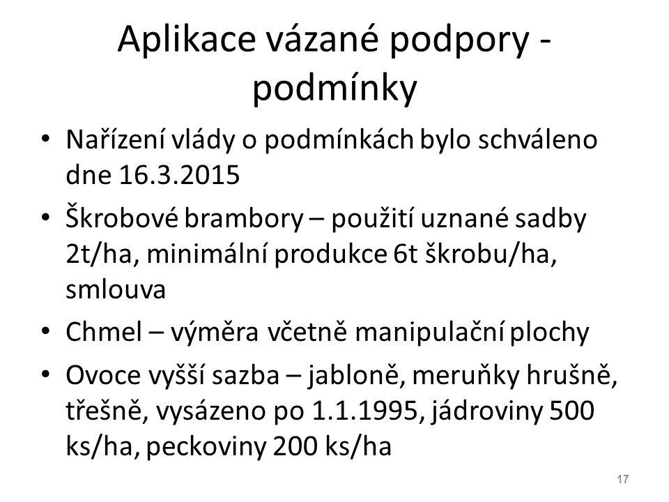 Aplikace vázané podpory - podmínky Nařízení vlády o podmínkách bylo schváleno dne 16.3.2015 Škrobové brambory – použití uznané sadby 2t/ha, minimální