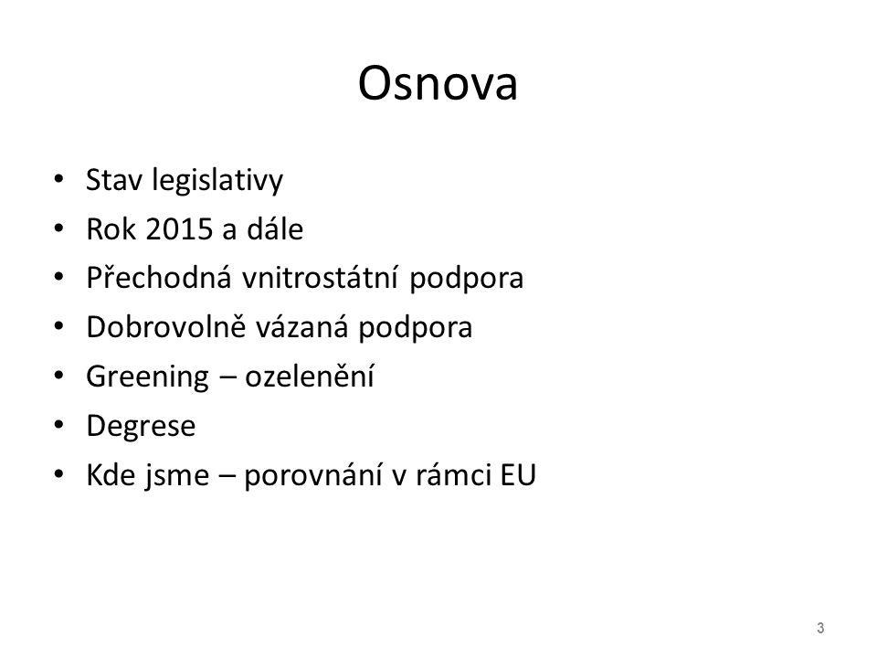SZP 2014+ Celkem 4 základní nařízení: Přímé platby 1307/2013 Rozvoj venkova – EAFRD 1305/2013 Společné tržní organizace (CMO) 1308/2013 Horizontální nařízení (kontroly, platby, GAEC a SMR) 1306/2013 Nařízení byla oficiálně vydána v OJ dne 20.12.