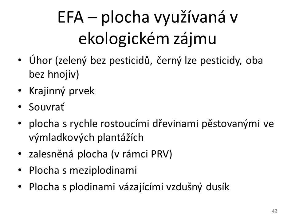 EFA – plocha využívaná v ekologickém zájmu Úhor (zelený bez pesticidů, černý lze pesticidy, oba bez hnojiv) Krajinný prvek Souvrať plocha s rychle ros