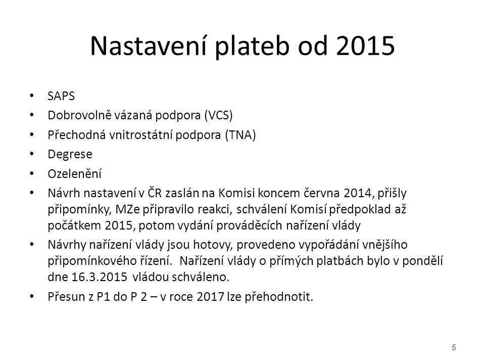 Změny v LPISu Nařízení vlády č.307/2014 Sb.