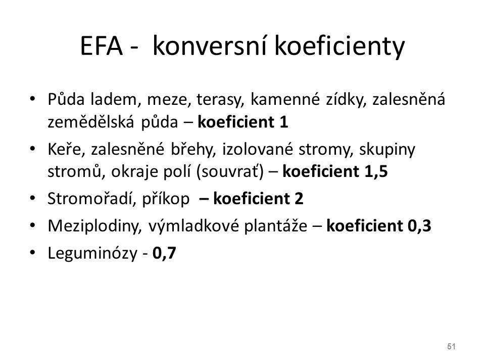 EFA - konversní koeficienty Půda ladem, meze, terasy, kamenné zídky, zalesněná zemědělská půda – koeficient 1 Keře, zalesněné břehy, izolované stromy,