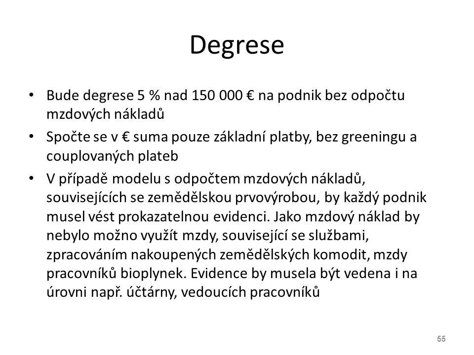 Degrese Bude degrese 5 % nad 150 000 € na podnik bez odpočtu mzdových nákladů Spočte se v € suma pouze základní platby, bez greeningu a couplovaných p