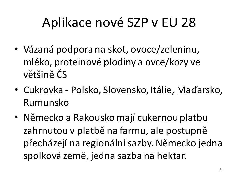 Aplikace nové SZP v EU 28 Vázaná podpora na skot, ovoce/zeleninu, mléko, proteinové plodiny a ovce/kozy ve většině ČS Cukrovka - Polsko, Slovensko, It