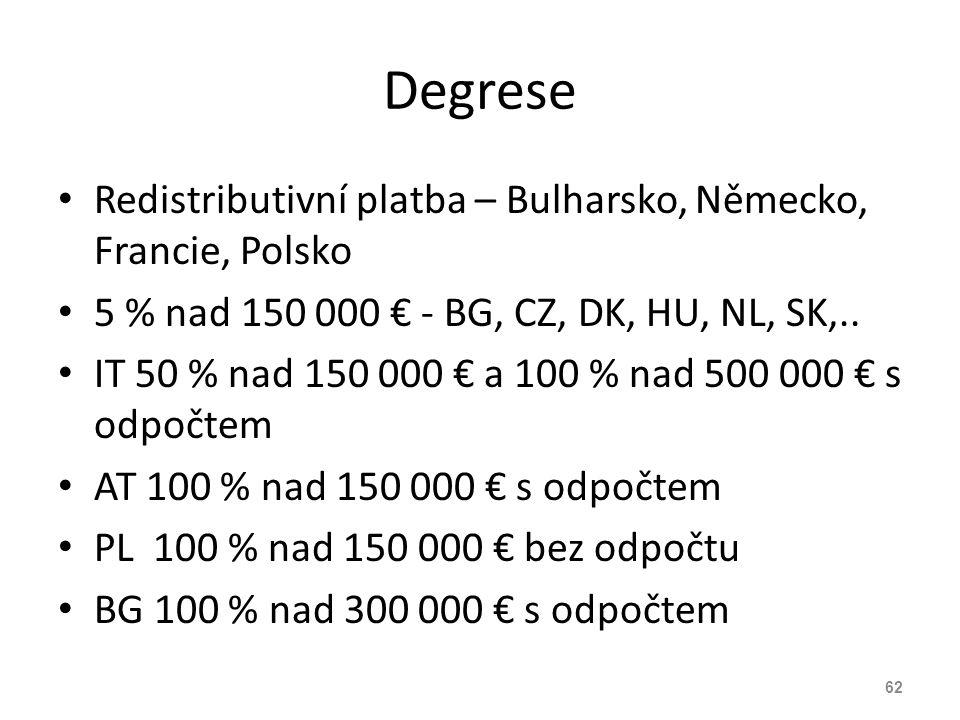 Degrese Redistributivní platba – Bulharsko, Německo, Francie, Polsko 5 % nad 150 000 € - BG, CZ, DK, HU, NL, SK,.. IT 50 % nad 150 000 € a 100 % nad 5