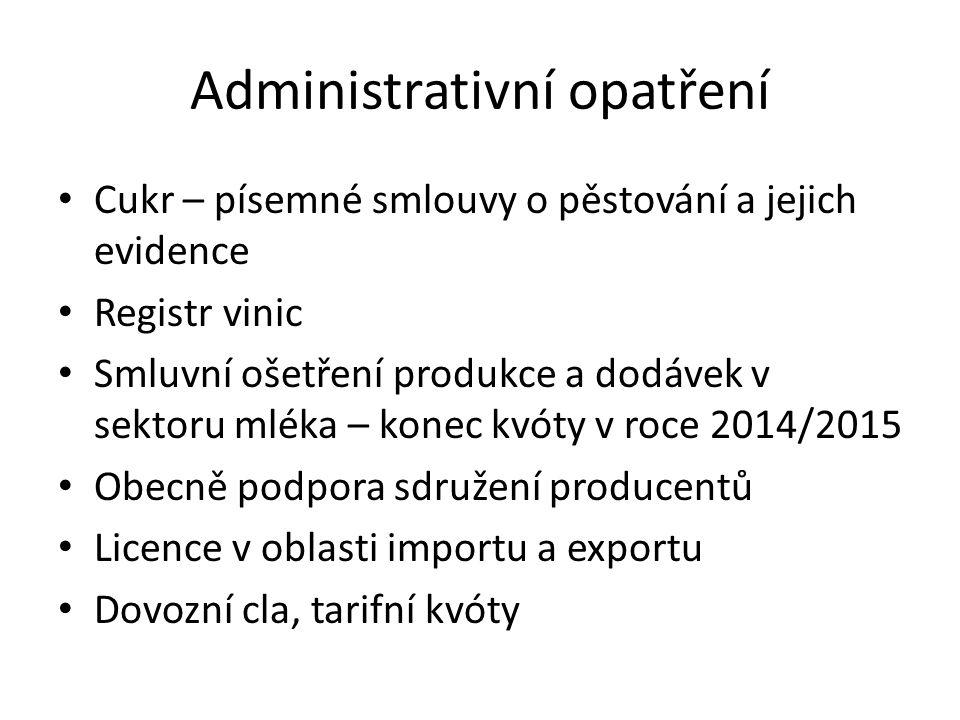 Administrativní opatření Cukr – písemné smlouvy o pěstování a jejich evidence Registr vinic Smluvní ošetření produkce a dodávek v sektoru mléka – kone