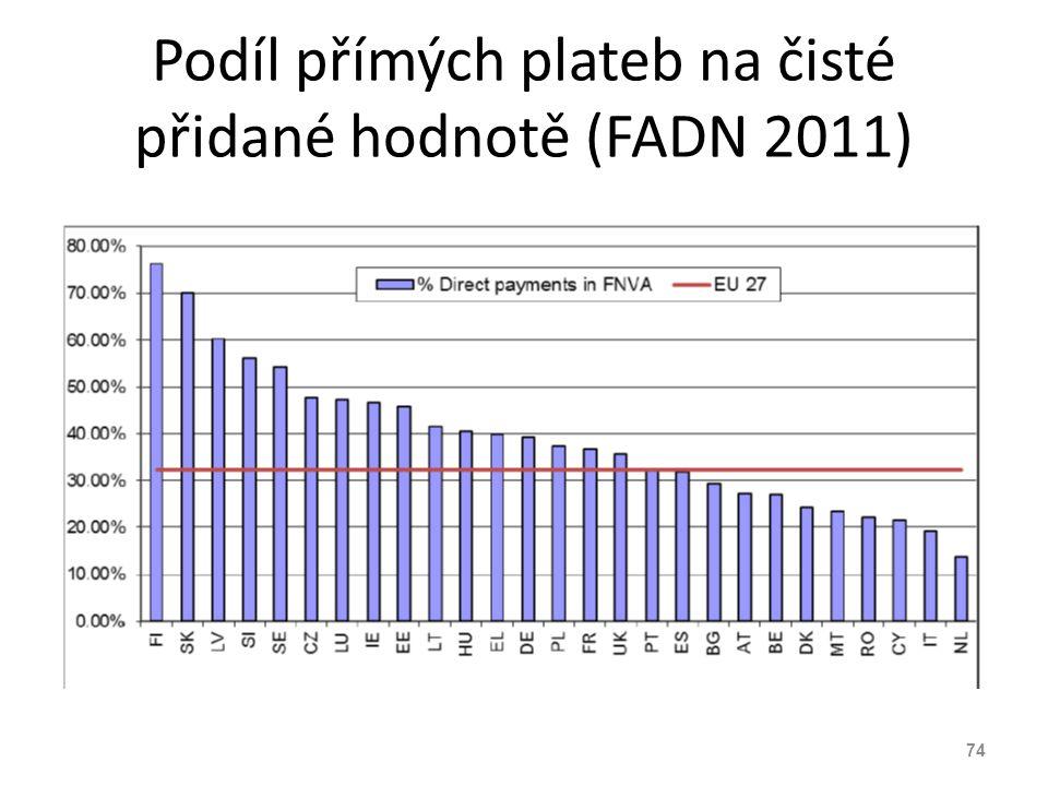 Podíl přímých plateb na čisté přidané hodnotě (FADN 2011) 74