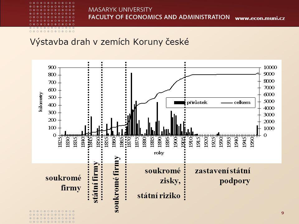 www.econ.muni.cz 10 vyplaceno z eráru železničním podnikům: 1868 – vyplaceno 1 400 000 zl.