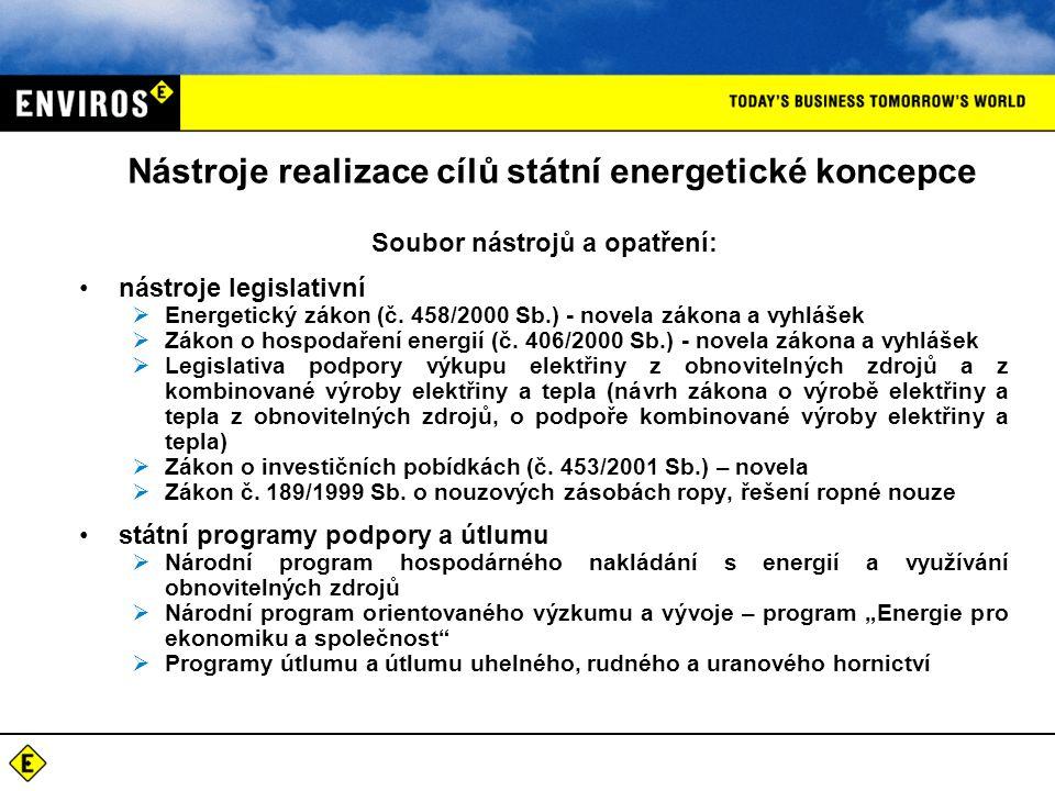 Nástroje realizace cílů státní energetické koncepce Soubor nástrojů a opatření: nástroje legislativní  Energetický zákon (č.