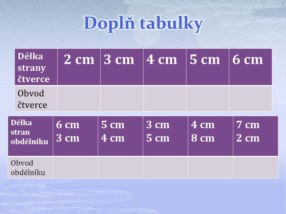 Délka strany čtverce 2 cm3 cm4 cm5 cm6 cm Obvod čtverce Délka stran obdélníku 6 cm 3 cm 5 cm 4 cm 3 cm 5 cm 4 cm 8 cm 7 cm 2 cm Obvod obdélníku