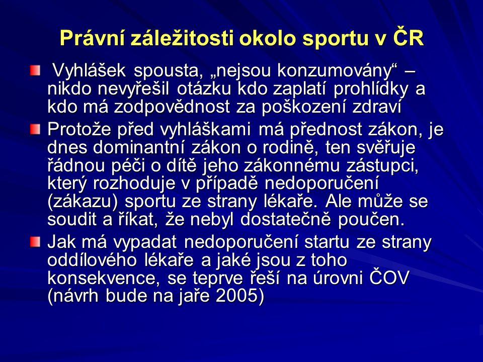 """Právní záležitosti okolo sportu v ČR Vyhlášek spousta, """"nejsou konzumovány – nikdo nevyřešil otázku kdo zaplatí prohlídky a kdo má zodpovědnost za poškození zdraví Vyhlášek spousta, """"nejsou konzumovány – nikdo nevyřešil otázku kdo zaplatí prohlídky a kdo má zodpovědnost za poškození zdraví Protože před vyhláškami má přednost zákon, je dnes dominantní zákon o rodině, ten svěřuje řádnou péči o dítě jeho zákonnému zástupci, který rozhoduje v případě nedoporučení (zákazu) sportu ze strany lékaře."""