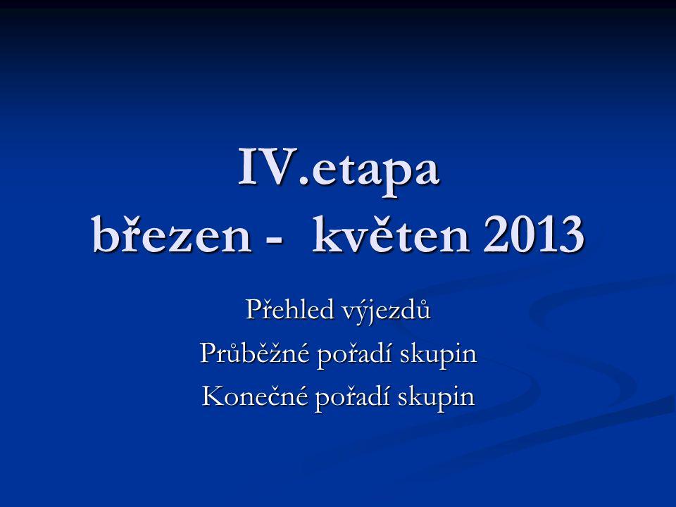 IV.etapa březen - květen 2013 Přehled výjezdů Průběžné pořadí skupin Konečné pořadí skupin
