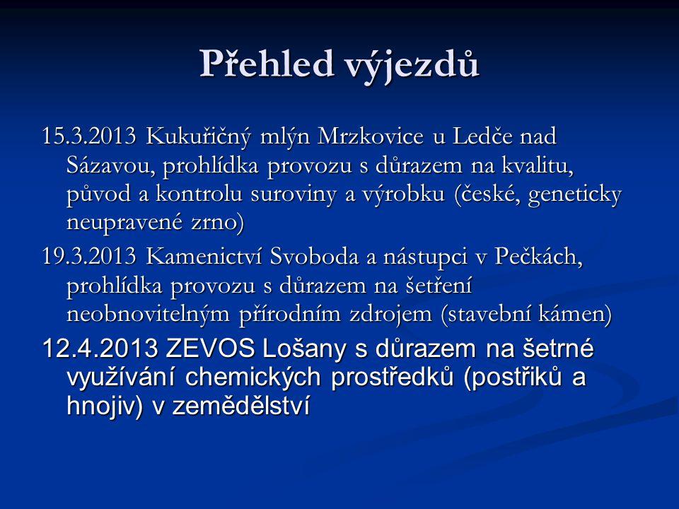 Přehled výjezdů 15.3.2013 Kukuřičný mlýn Mrzkovice u Ledče nad Sázavou, prohlídka provozu s důrazem na kvalitu, původ a kontrolu suroviny a výrobku (č