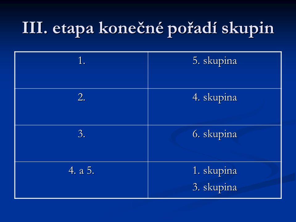 III. etapa konečné pořadí skupin 1. 5. skupina 2. 4. skupina 3. 6. skupina 4. a 5. 1. skupina 3. skupina