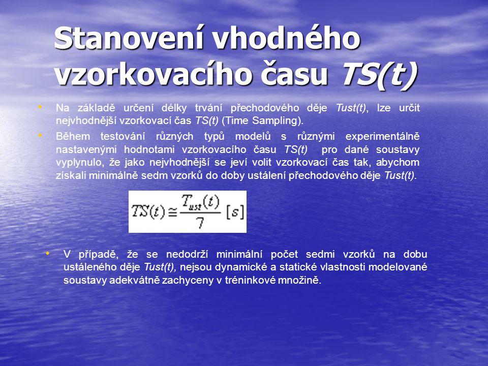 Stanovení vhodného vzorkovacího času TS(t) Na základě určení délky trvání přechodového děje Tust(t), lze určit nejvhodnější vzorkovací čas TS(t) (Time Sampling).