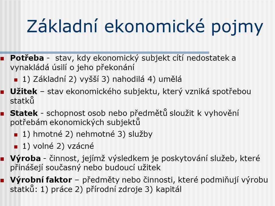 Základní ekonomické pojmy Potřeba - stav, kdy ekonomický subjekt cítí nedostatek a vynakládá úsilí o jeho překonání 1) Základní 2) vyšší 3) nahodilá 4) umělá Užitek – stav ekonomického subjektu, který vzniká spotřebou statků Statek - schopnost osob nebo předmětů sloužit k vyhovění potřebám ekonomických subjektů 1) hmotné 2) nehmotné 3) služby 1) volné 2) vzácné Výroba - činnost, jejímž výsledkem je poskytování služeb, které přinášejí současný nebo budoucí užitek Výrobní faktor – předměty nebo činnosti, které podmiňují výrobu statků: 1) práce 2) přírodní zdroje 3) kapitál