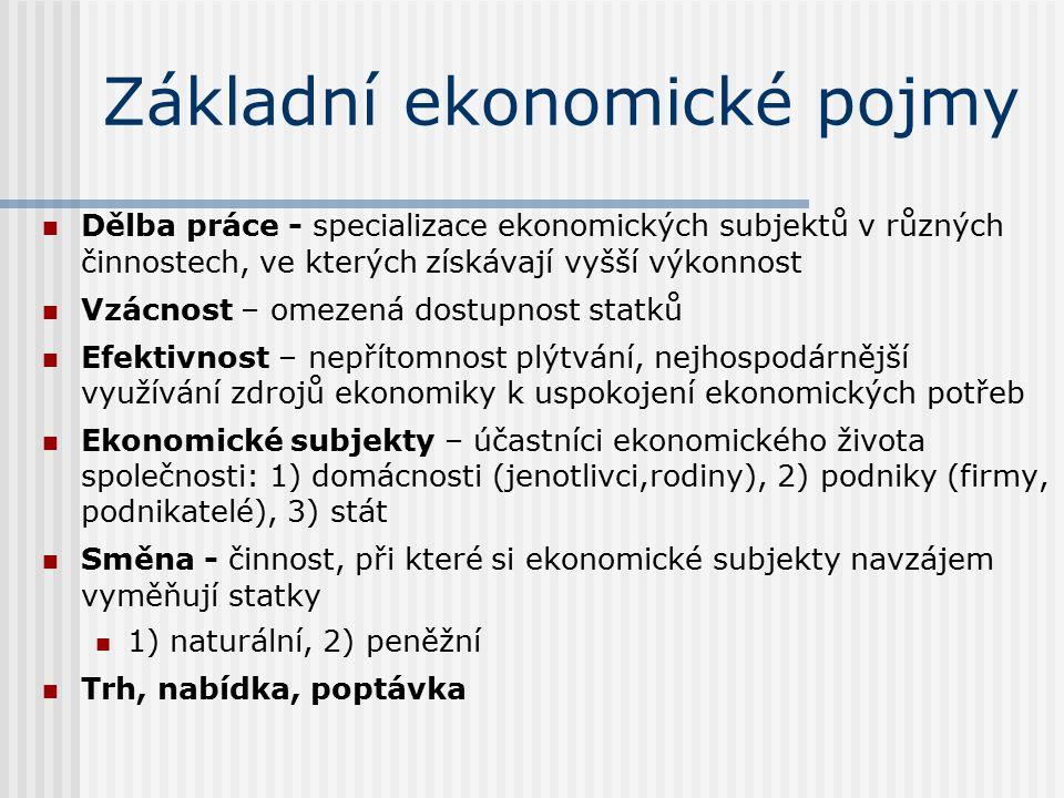 Základní ekonomické pojmy Dělba práce - specializace ekonomických subjektů v různých činnostech, ve kterých získávají vyšší výkonnost Vzácnost – omezená dostupnost statků Efektivnost – nepřítomnost plýtvání, nejhospodárnější využívání zdrojů ekonomiky k uspokojení ekonomických potřeb Ekonomické subjekty – účastníci ekonomického života společnosti: 1) domácnosti (jenotlivci,rodiny), 2) podniky (firmy, podnikatelé), 3) stát Směna - činnost, při které si ekonomické subjekty navzájem vyměňují statky 1) naturální, 2) peněžní Trh, nabídka, poptávka