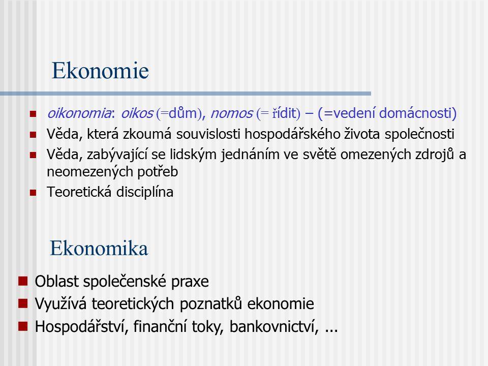 Pohyb peněz v ekonomice