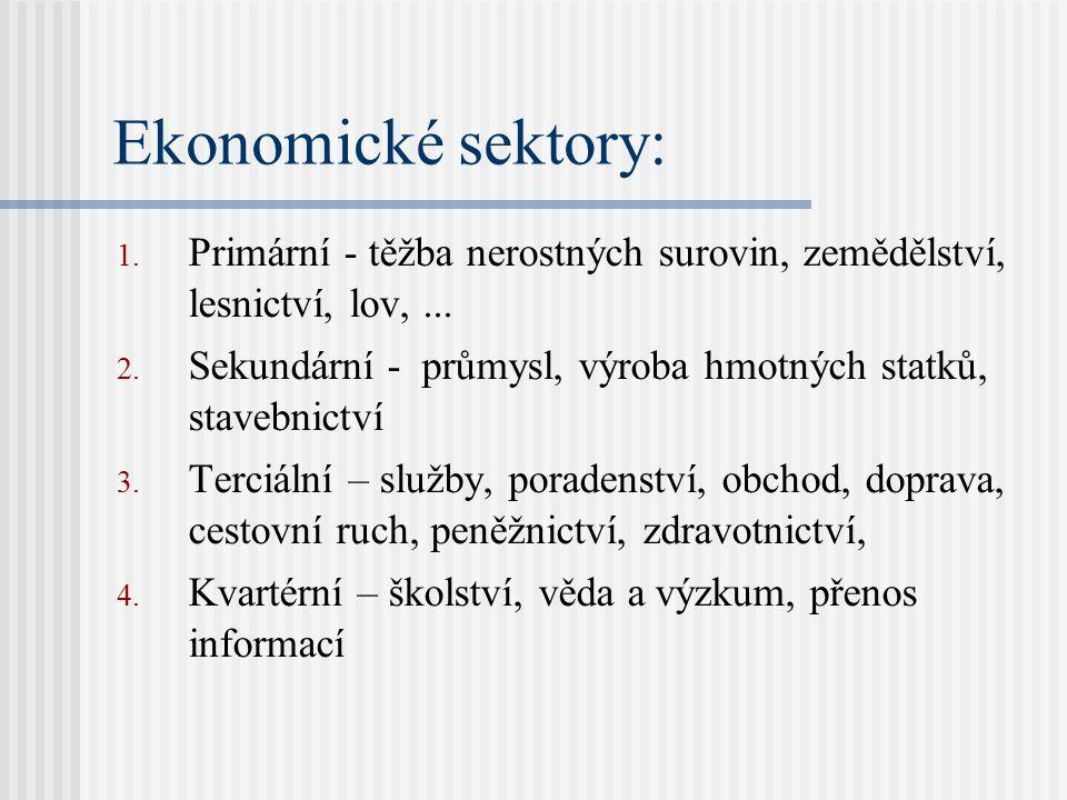Ekonomické sektory: 1. Primární - těžba nerostných surovin, zemědělství, lesnictví, lov,...