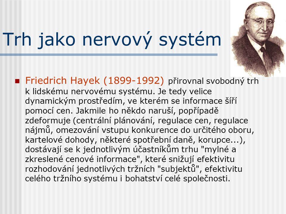 Trh jako nervový systém Friedrich Hayek (1899-1992) přirovnal svobodný trh k lidskému nervovému systému.